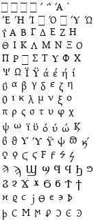 Understanding characters, keystrokes, codepoints and glyphs