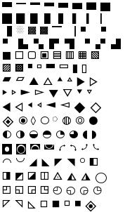 Unicode Names