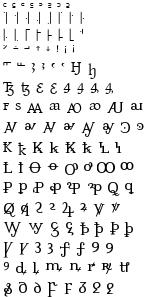 IPA Unicode Keyboards