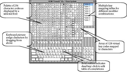 An introduction to keyboard layout design theory: What goes