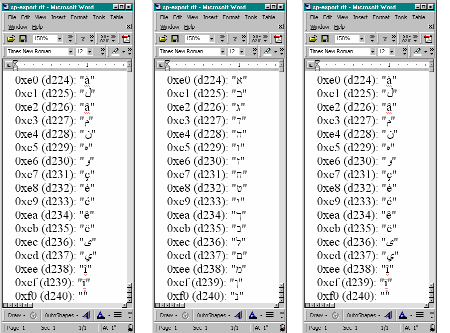 For Example Here Is What Hens When I Open The Identical Rtf File On Same Machine With Slightly Diffe Configurations