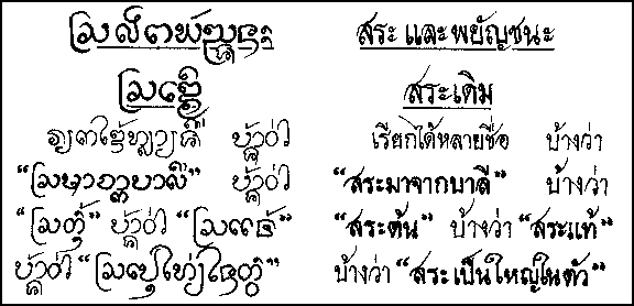 Challenges in publishing with non-Roman scripts