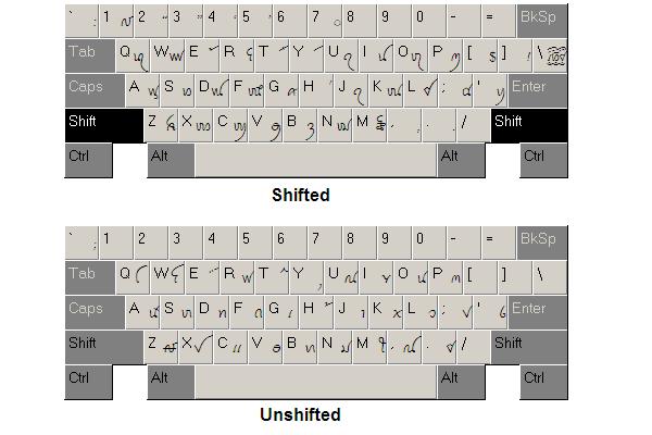 Vietnamese keyboard download